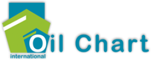 Oilchart International NV.png
